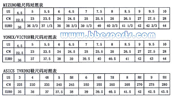 Thread: Yonex shoes size chart